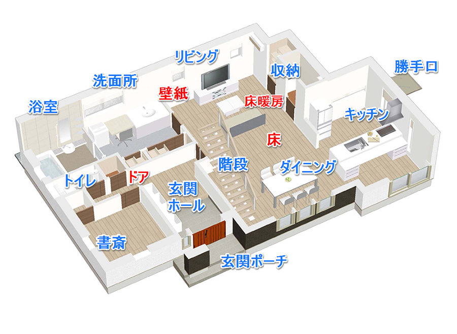 室内の検討事項